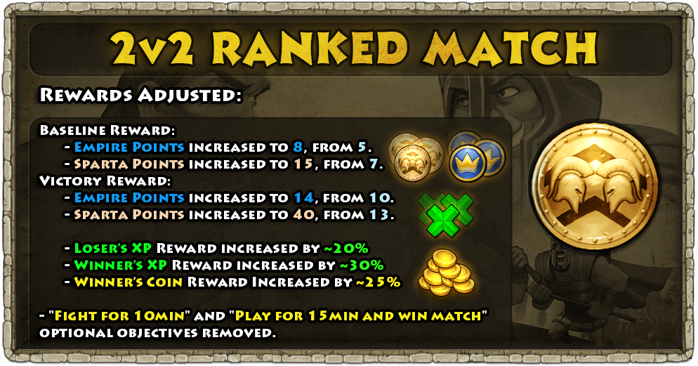 2v2_Rewards.png