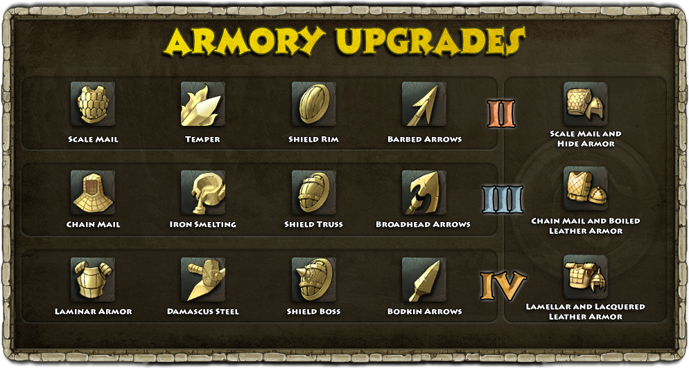 Armory_Upgrades_Lineup.png