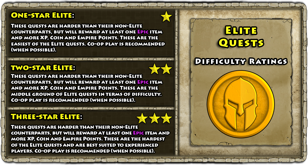 Elite_Quest_Tiers.png