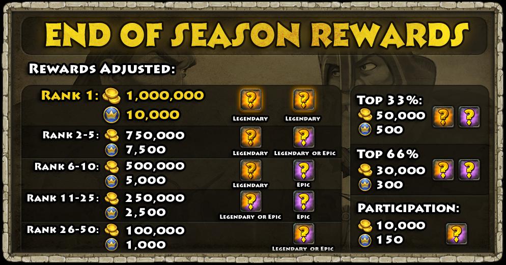 End_of_Season_Rewards.png