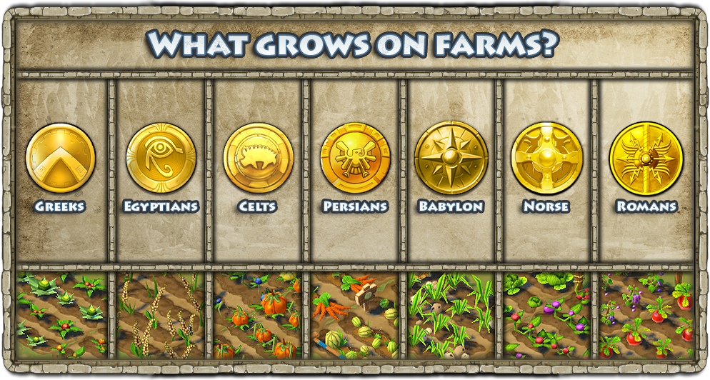 Farms_Infographics.png