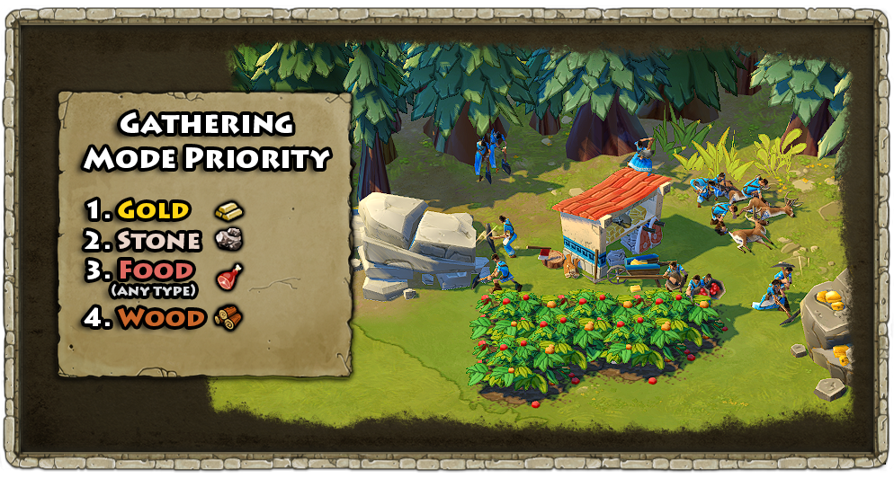 Gathering_Mode_Priority.png