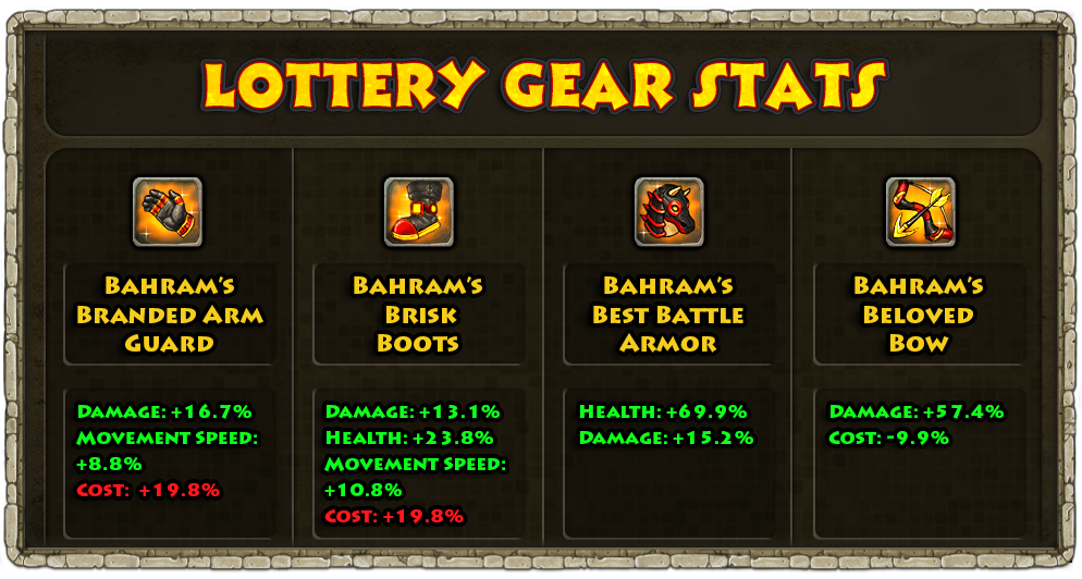 Gear_Stats.png