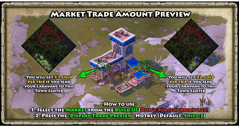 Market_Hotkey.png