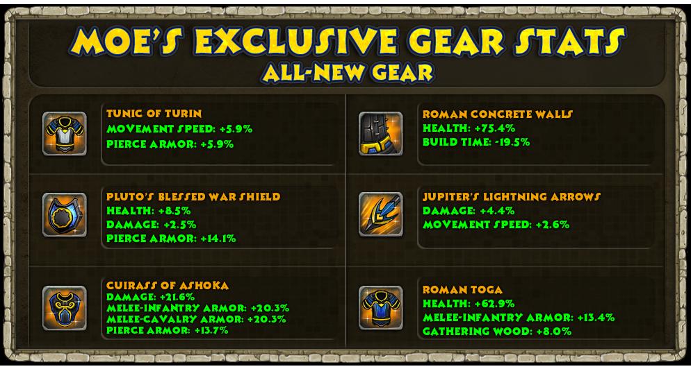 Moe_Exclusive_-_New_Gear.png