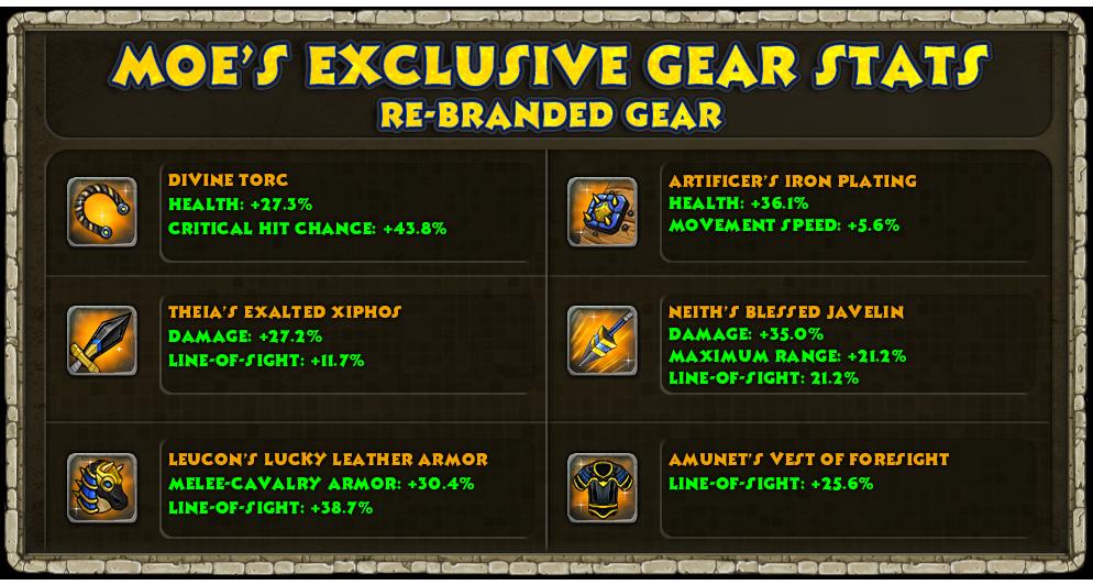 Moe_Exclusive_-_Old_Gear.png
