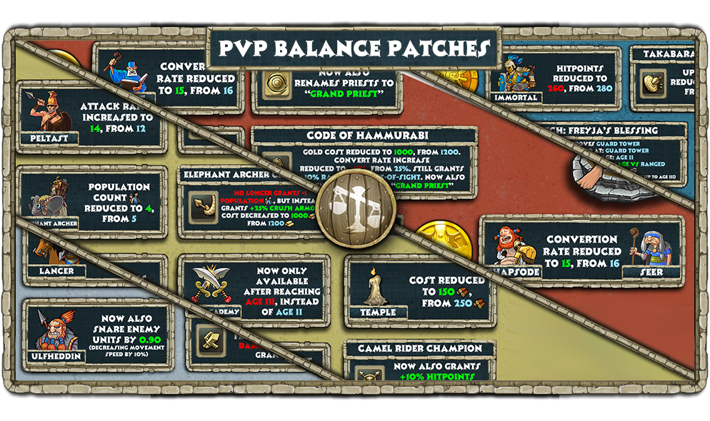 PvP_Balance_Patches.png