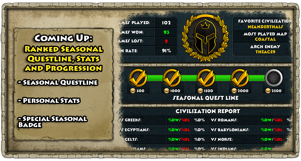 PvP_Stats.png
