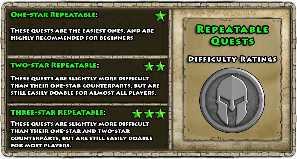 Repeatable_Quest_Tiers.png