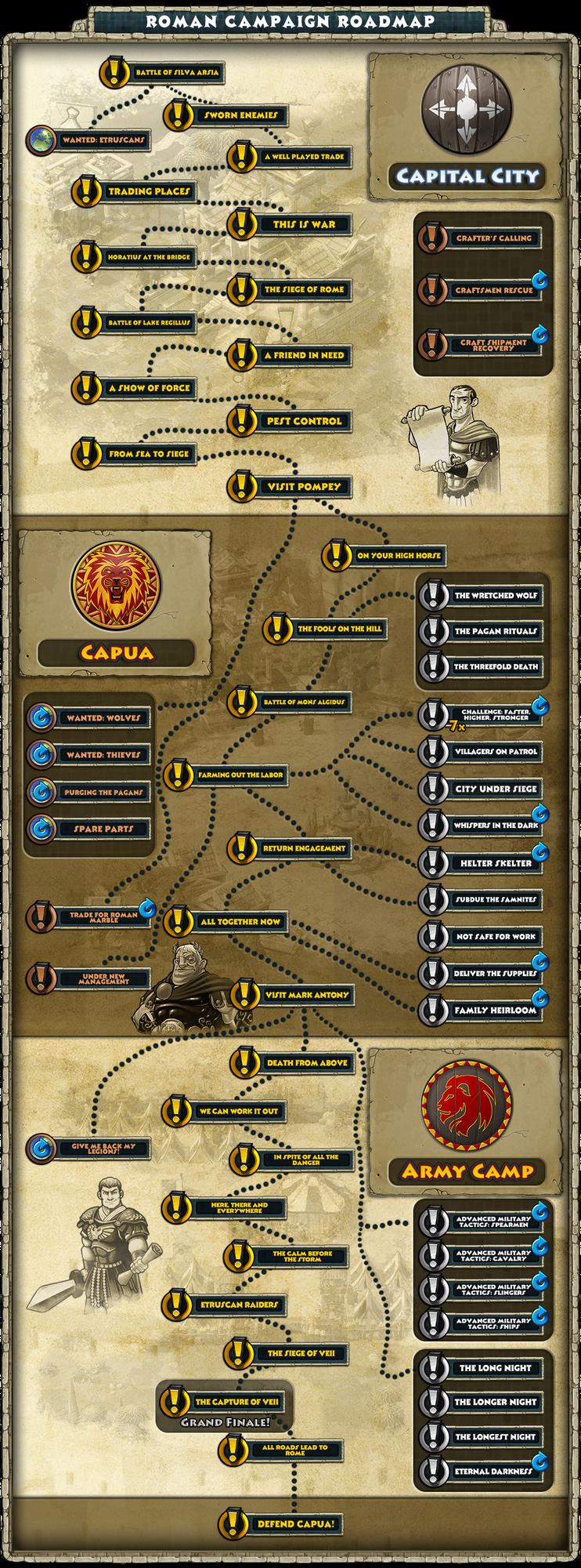 Roman_Campaign_Roadmap.png