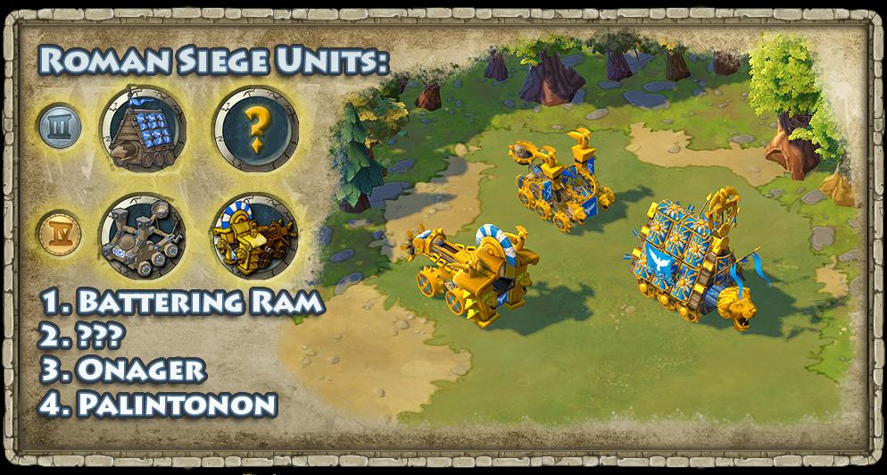 Roman_Siege_Lineup.png