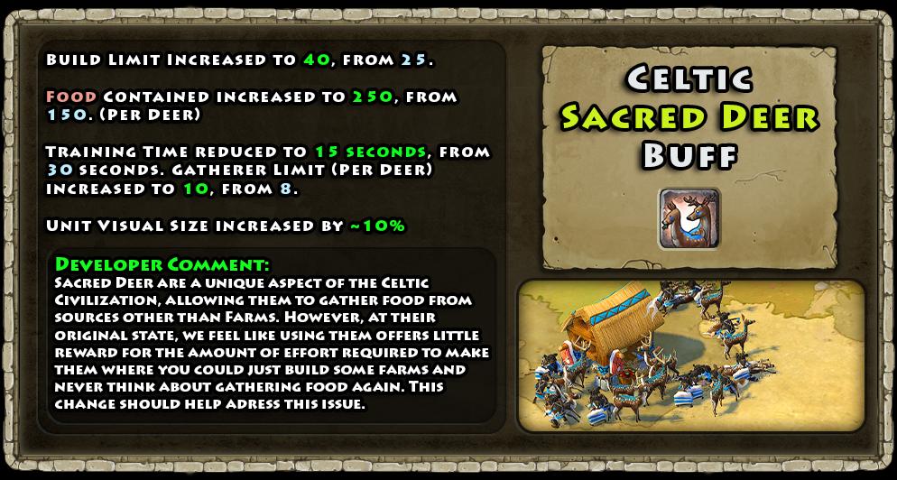 Sacred_Deer_Buff.png