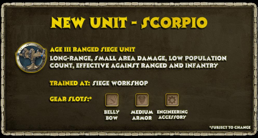 Scorpio_Spotlight.png