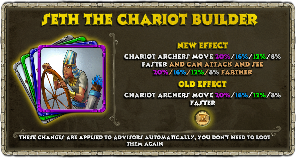 Seth_the_Chariot_Builder.png