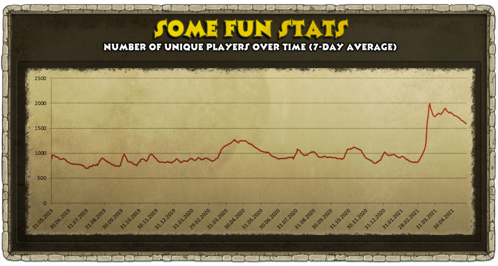 stat2.png