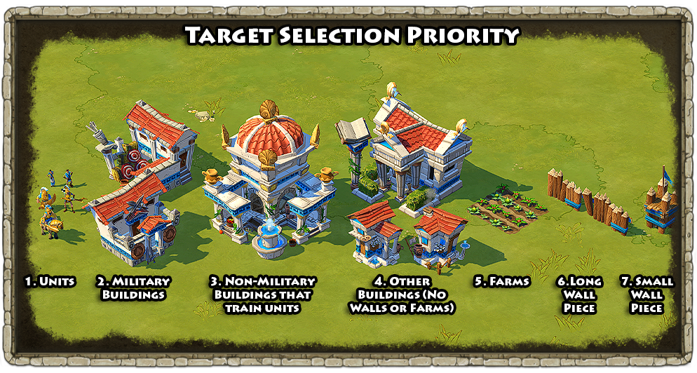 Target_Selection_Priority.png