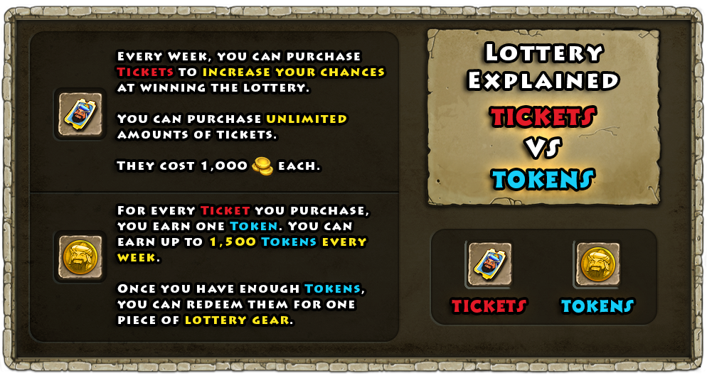 Ticket_vs_Token.png